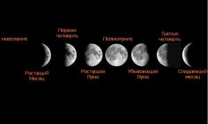 Сприятливі дні місячного календаря на жовтень 2020 року