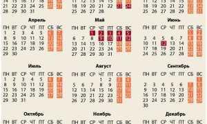 Календар липня: вихідні і свята 2020 року в Україні або Росії