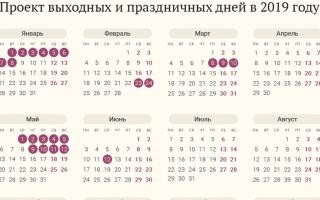 Святкові і вихідні дні на календарі в 2020 році