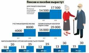 Як розрахувати свою пенсію в 2020 році (онлайн калькулятор)