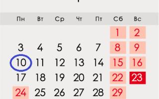 День дипломатичного працівника в 2020 році — якого числа, дата